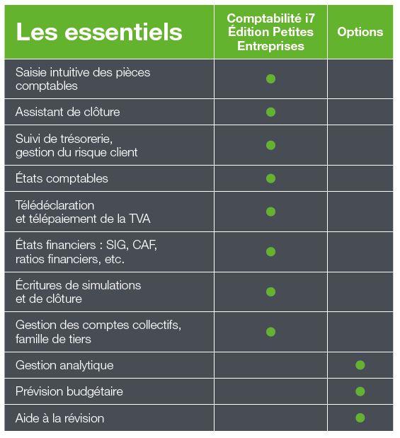 Essentiels Compta i7