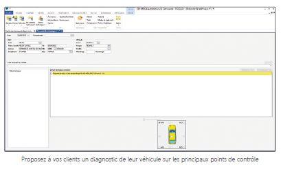 Automobile - relation client